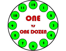 One vs One Dozen